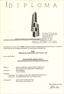 2001odul_diploma